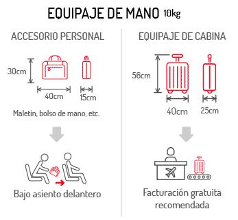 Pesos y medidas de maleta de mano Iberia Express