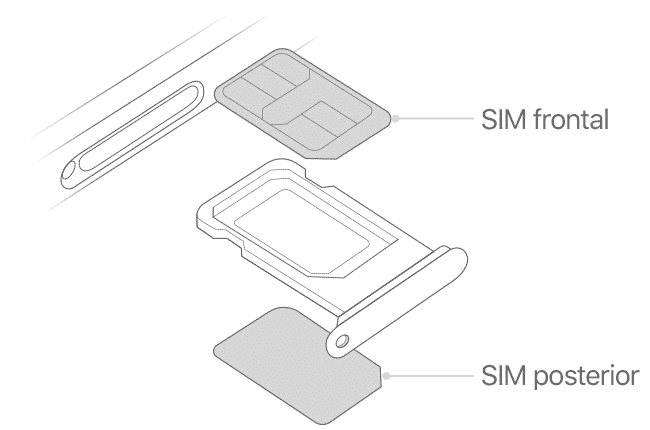 iphone dual sim sin esim china
